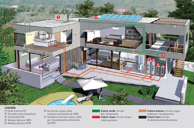 Air-Clima-installa-sistemi-ecodan-vrf