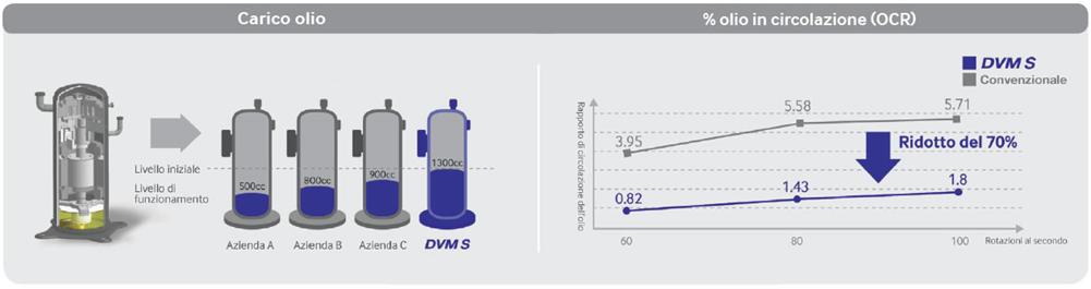 Climatizzatore a pompa di calore specifica per grandi ambienti industriali