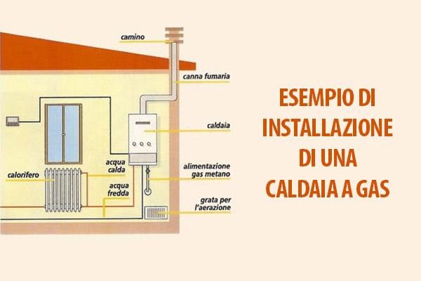 installazione-home-caldaia-gas